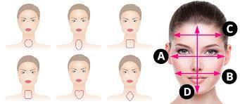 Jaký Střih Si Vybrat Podle Tvaru Obličeje Salon
