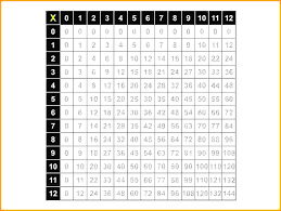 12x12 Multiplication Chart Pdf 26 Studious Multiplication Tables From 1 To 50 Pdf