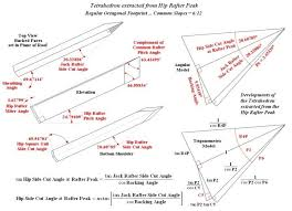 Roof Rafter Calculations The Hip Rafter Side Cut Angle The