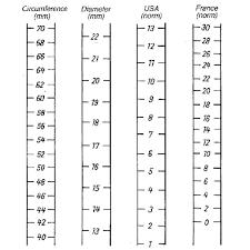 Pandora Ring Size Conversion Chart Mount Mercy University