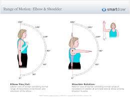 Example Image Range Of Motion Elbow Shoulder Shoulder