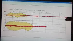 44 rem mag ballistics chart 44 40 vs 44 magnum ammo test in ballistic gelatine