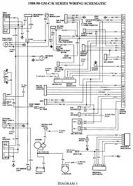 ls standalone wiring harness diagram 5 3 wiring harness luxury 5 3 7.3 Powerstroke Fuel Heater Fuse ls standalone wiring harness diagram awesome 5 7 vortec wiring harness diagram diagram