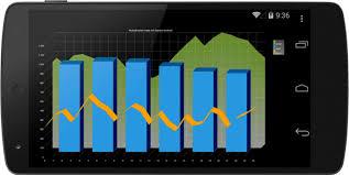 Xamarin Charts Teechart Net For Xamarin Android