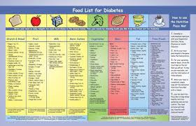 15 Exhaustive Heart Patient Food Chart