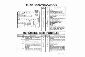 ford mustang fuse panel diagram mustang fuse box id decals lmr com
