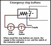 wiring diagram emergency stop switch images gallery wiring diagram emergency stop switch collections