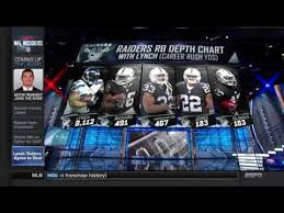 Oakland Depth Chart 2017 Raiders Officially Acquire Marshawn Lynch In Trade With