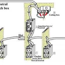 wiring diagram house electrical valid basic home electrical wiring basic home wiring diagrams pdf wiring diagram house electrical valid basic home electrical wiring diagrams file name basic household