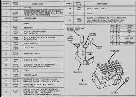 cool 1994 dodge dakota fuse box diagram photos best image wire 1994 dodge dakota fuse box diagram pictures 1994 dodge dakota fuse box diagram pics tunjul wiring