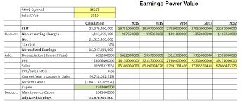Earnings Power Value Epv Spreadsheet Using Marketxls