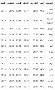 موعد أذان المغرب في مدن المملكة اليوم - صحيفة صدى الالكترونية