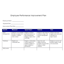 Performance Improvement Plan Definition Awesome June 48 Royaleducation
