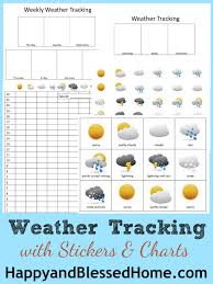 Preschool Activities - Weather Tracking - Happy and Blessed Home
