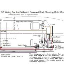 simple electrical wiring diagram electrical wiring solutions boat building standards basic electricity wiring your boat
