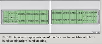 cars & fuses skoda fabia fuses box skoda fabia 2 fuse box diagram at Where Is The Fuse Box On A Skoda Fabia