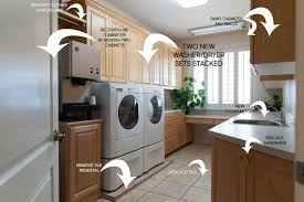 double washer and dryer. Exellent Washer Plumbing For Double Washer And Dryer A New Trend  All Things Thrifty Intended And Dryer W