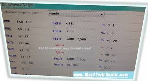 Cbc Normal Values For Adult Female Blood Test Results