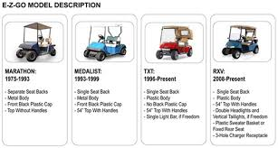 headlight wiring diagram for ez go golf cart headlight ezgo wiring diagram gas golf cart wirdig on headlight wiring diagram for ez go golf cart