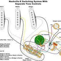 fender stratocaster hss wiring diagram wiring diagram and schematics strat hss noise less wiring diagram wiring library rh 2 wohnung entruempeln preis de fender stratocaster