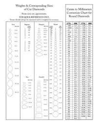 Diamond Carat Size Chart In Fractions Diamond Grade