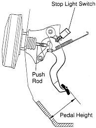 Where get high output alternator 974264 besides 2003 lincoln town car wiring diagram furthermore p 0900c152802620df