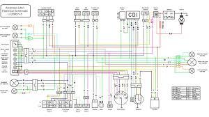 taotao 50 wiring diagram taotao thunder 50 wiring diagram \u2022 indy500 co how to hotwire a taotao 50 at Tao Tao 50 Ignition Wiring