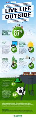 live life outside trugreen study uncovers americans outdoor living trends and aspirations