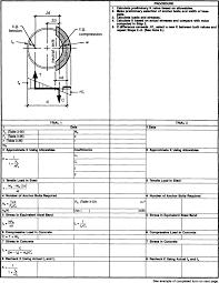 Through Bolt Design In Concrete Bolt Diameter An Overview Sciencedirect Topics