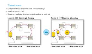 0 10v schematic the wiring diagram readingrat net Lutron Maestro Dimmer Wiring Diagram 0 10v dimming wiring solidfonts, schematic lutron maestro dimmer wiring diagram