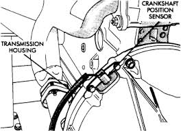 1998 jeep cherokee wont start fuel pressure fuel gauge volt full size image