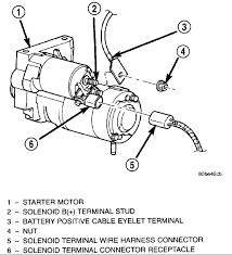 jeep tj starter diagram bookmark about wiring diagram • jeep wrangler just installed new starter wont turn over rh justanswer com jeep wrangler starter location jeep wrangler tj starter location