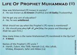 essay on prophet muhammad pbuh in english homework writing service essay on prophet muhammad pbuh in english