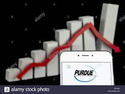 Purdue Pharma Stock Chart Purdue Pharma Stock Photos Purdue Pharma Stock Images Alamy