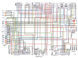 xj9 wiring diagram or technical manual pdf yamahadiversions i don t know what the differences are can t be ar ed to compare the two either or if they are significant or not