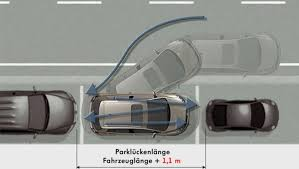 Parking assist is activated automatically when driving forwards. Park Assist Explained Carsguide