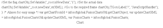 Root Fusion Chart How To Integrate The Fusioncharts Library With Drupal 7