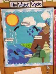 Water Cycle Bulletin Board Student Teaching 101 Science