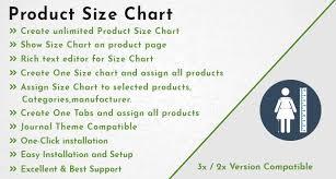 Postal Size Chart Opencart Product Size Chart Size Chart Module