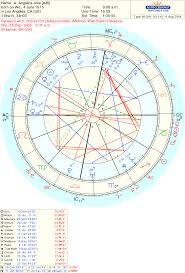 Brad Pitt Natal Chart Brad Pitt Beyond The Stars Astrology And Tarot