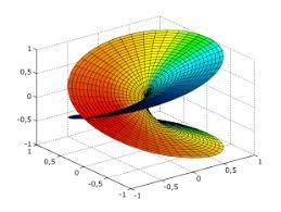 Riemann Surface Wikipedia