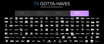 there are 4 directv now channel lineup options from which to choose when you sign up for the free month deal select the one with the most channels the