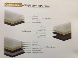 actually there are 3 diffe kinds of spc rigid core vinyl flooring