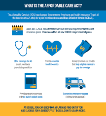 Most health plans must include preventive care at no cost to you. What Is The Affordable Care Act Aca Blue Cross And Blue Shield Of Illinois