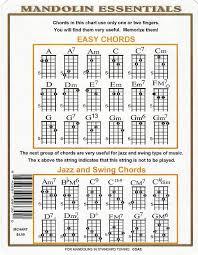Complete Mandolin Chord Chart Mandolin Chord Chart For G D A E Music Go Round St Paul