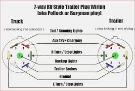 chevy 7 pin trailer wiring wiring diagram 2003 chevy 7 way wiring diagram wiring diagram inside chevy silverado 7 pin trailer wiring diagram chevy 7 pin trailer wiring