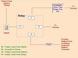 motorcycle hid wiring diagram with relay basic guide wiring diagram \u2022 4 Prong Relay Wiring Diagram hid with relay wiring diagram wiring data u2022 rh maxi mail co 4 pole relay wiring