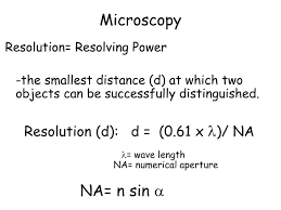 resolution resolving power