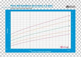 Growth Chart Weight And Height Percentile Child Png Clipart