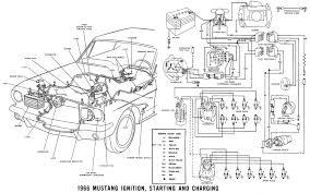 chevy alternator wiring diagram within basic gooddy org 1967 ford mustang alternator wiring diagram at Mustang Alternator Wiring Diagram